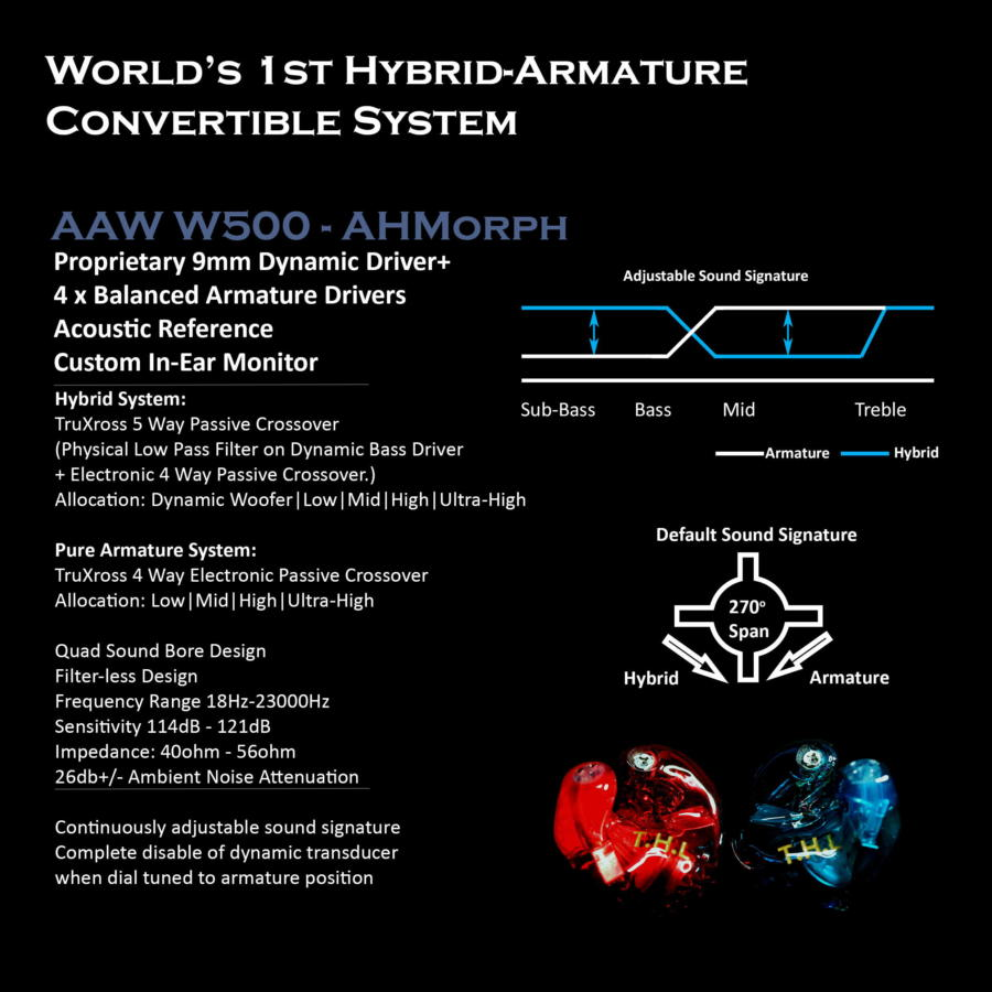 AAW W500-AHMorph hybrid custom in-ear monitors